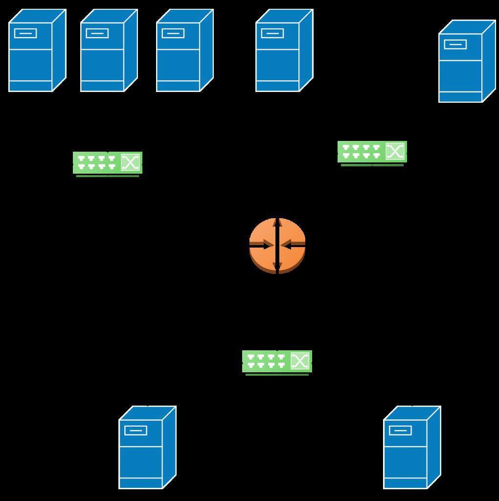 mininet-network