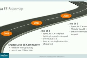 javaee8-roadmap